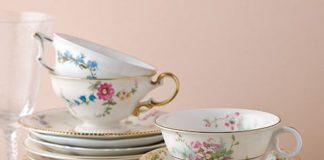 Tea China Patterns